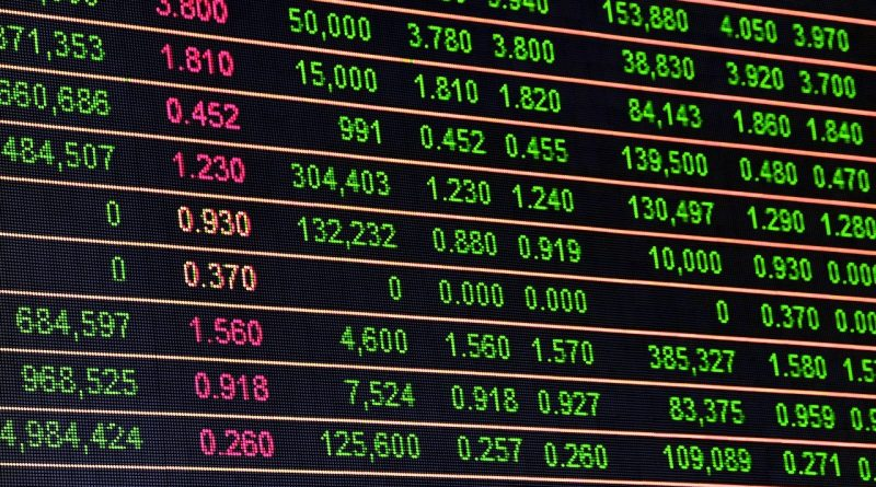 basics of financial markets